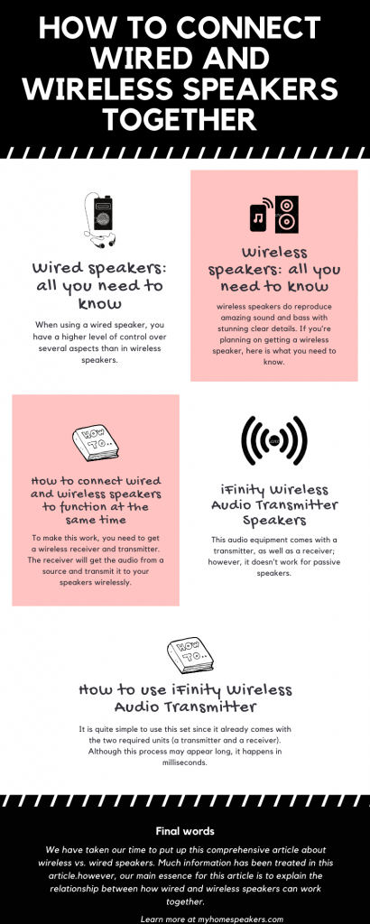 An info-graphic illustration of how to connect wired and wireless speakers together